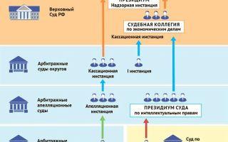 Глава ii. законодательный (представительный) орган государственной власти субъекта российской федерации