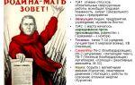 Жизнь тыла в годы великой отечественной войны — история России