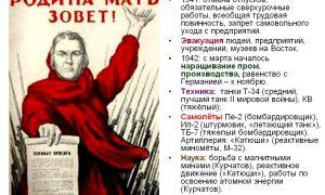 Партийный состав 1-4 государственных дум — история России