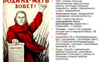 Модернизация при александре i и николае i — история России
