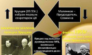 Внутренняя и внешняя политика анны иоанновны — история России