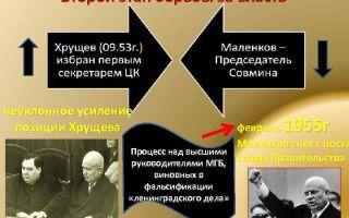 Внешняя политика в эру николая i. крымская война 1853 — 1856 гг. — история России