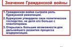 Древнерусское государство — история России