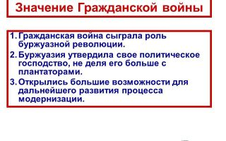 Гипотезы о существовании татаро-монгольского ига — история России