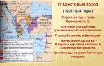 Русь первой половины xvi века: перспективы развития нового государства — история России