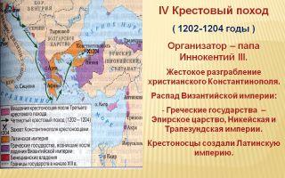 Россия в начале 21 века — история России