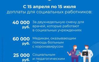 Статья 32. Социальная поддержка членов семей спасателей