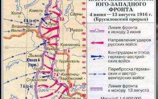 Идейная борьба и общественное движение в России во второй половине xix века — история России