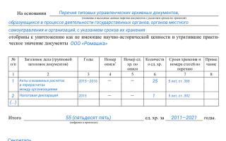 Статья 28. Хранение документов унитарного предприятия