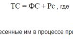 Раздел IV. Методы определения таможенной стоимости товаров, ввозимых на таможенную территорию российской федерации (статьи 18 — 24)