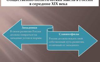 Основные направления общественно-политической мысли xix века — история России