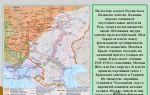 Международные отношения во второй половине xx — начале xxi века — история России