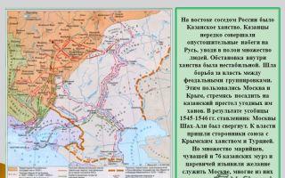 Правление варягов на руси — история России