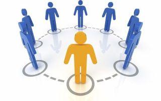 Статья 33. право инвалидов на создание общественных объединений