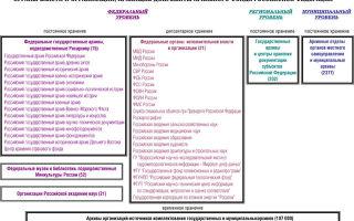 Статья 8. Требования, предъявляемые к информационным и информационно-просветительским программам