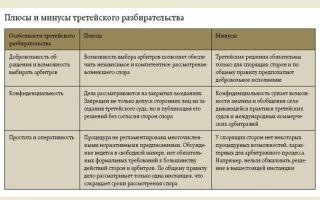§ 2 АПК РФ. Производство по делам о выдаче исполнительного листа на принудительное исполнение решения третейского суда (действующая редакция)
