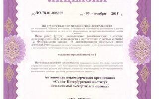 Статья 14. Судебно-психиатрическая экспертиза
