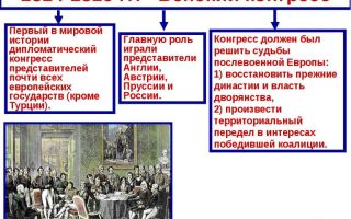 Волнения рабочих 1825 года — история России