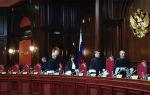 Статья 30. пожизненное содержание и пенсионное обеспечение судей военных судов и судей судебной коллегии по делам военнослужащих верховного суда российской федерации