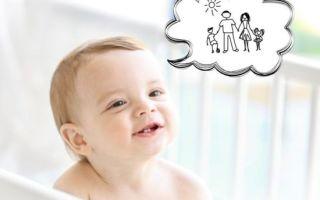 Статья 40. Место государственной регистрации усыновления ребенка