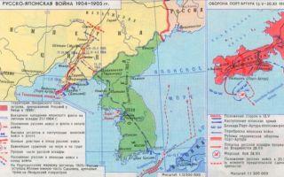 Семилетняя война 1756-1763 гг. — история России