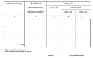 Статья 64 АПК РФ. Доказательства (действующая редакция)