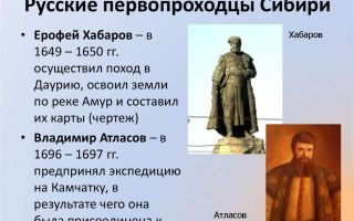 Первопроходцы сибири — история России