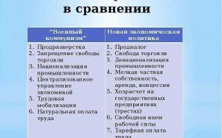 Реформы александра ii. отмена крепостного права в России — история России