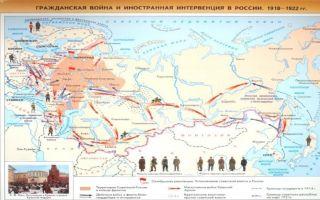 Иностранная интервенция — история России