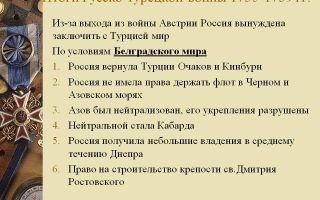 Русско-турецкая война 1735-1739 гг. и её итоги — история России