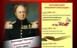 Начало правления александра i — история России