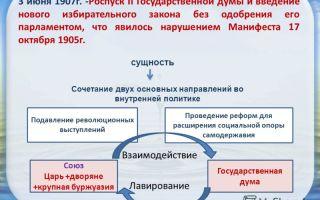 Третья июньская политическая система (1907—1914) — история России