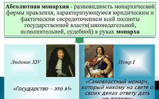 Особенности внутреннего рынка России в xviii веке — история России
