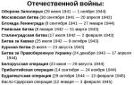 Прогресс и регресс феодальной раздробленности — история России