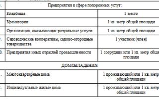 Статья 24.10. расчет объема и (или) массы твердых коммунальных отходов