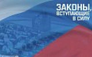 Статья 2. законодательство российской федерации о гарантиях прав малочисленных народов