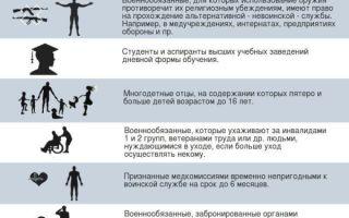 Статья 6. льготы по профессиональному обучению и дополнительному профессиональному образованию, по предоставлению отпусков