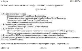 Статья 28. организация деятельности комиссий