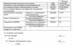 Статья 11. условия осуществления депутатом депутатской деятельности