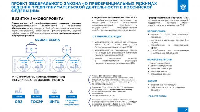Приложение 11. Федеральные программы по развитию регионов