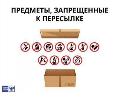 Статья 22. Ограничения в пересылке по сети почтовой связи предметов и веществ
