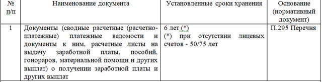 Статья 97. Принятие на хранение документов