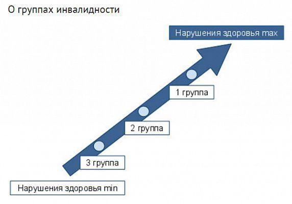 Статья 1. Понятие