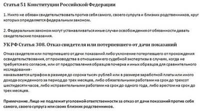 Статья 21. Право сенатора Российской Федерации, депутата Государственной Думы на отказ от дачи свидетельских показаний