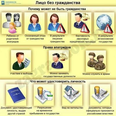 Статья 6. Права и обязанности лица, получившего свидетельство