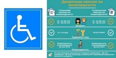 Статья 26. Изменение размера пенсии при пересмотре группы инвалидности