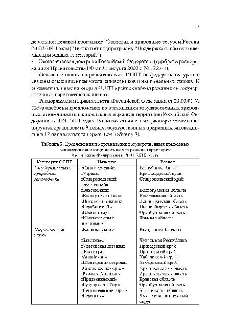 Раздел II. Государственные природные заповедники