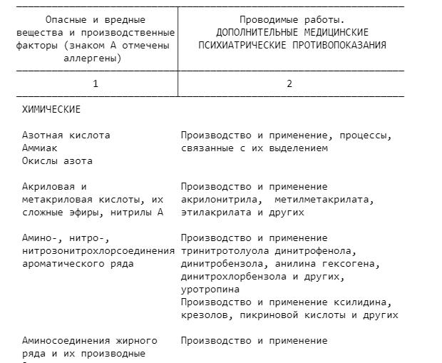 Статья 23. Психиатрическое освидетельствование