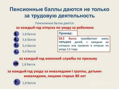 Статья 17. Надбавки к пенсии за выслугу лет