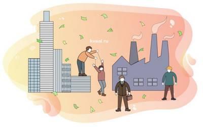 Статья 14.2. Саморегулируемые организации в сфере финансового рынка